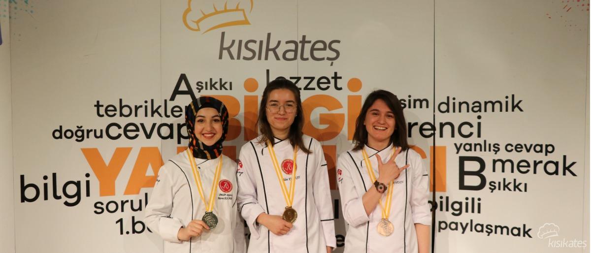 Kısık Ateş Bilgi Yarışması Nevşehir Hacı Bektaş Veli Üniversitesi'nde!